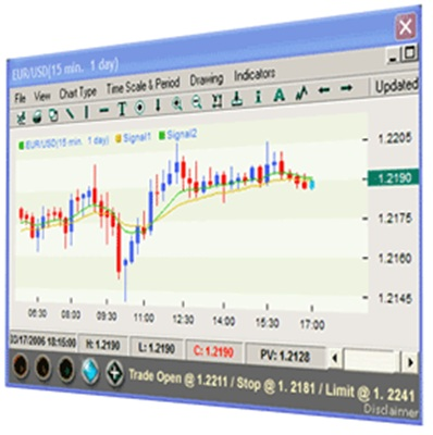Highly volatile forex pairs